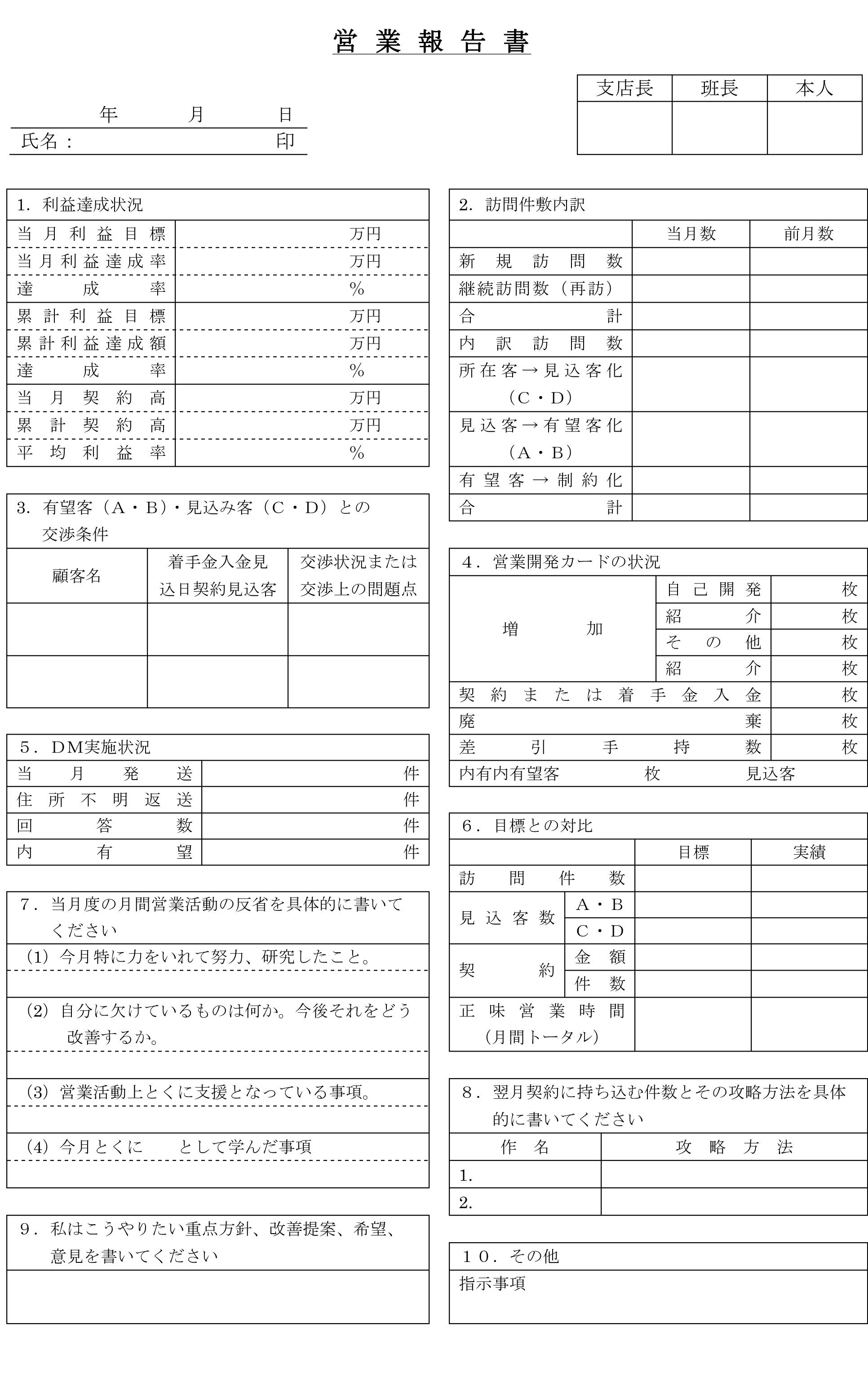 営業報告書01