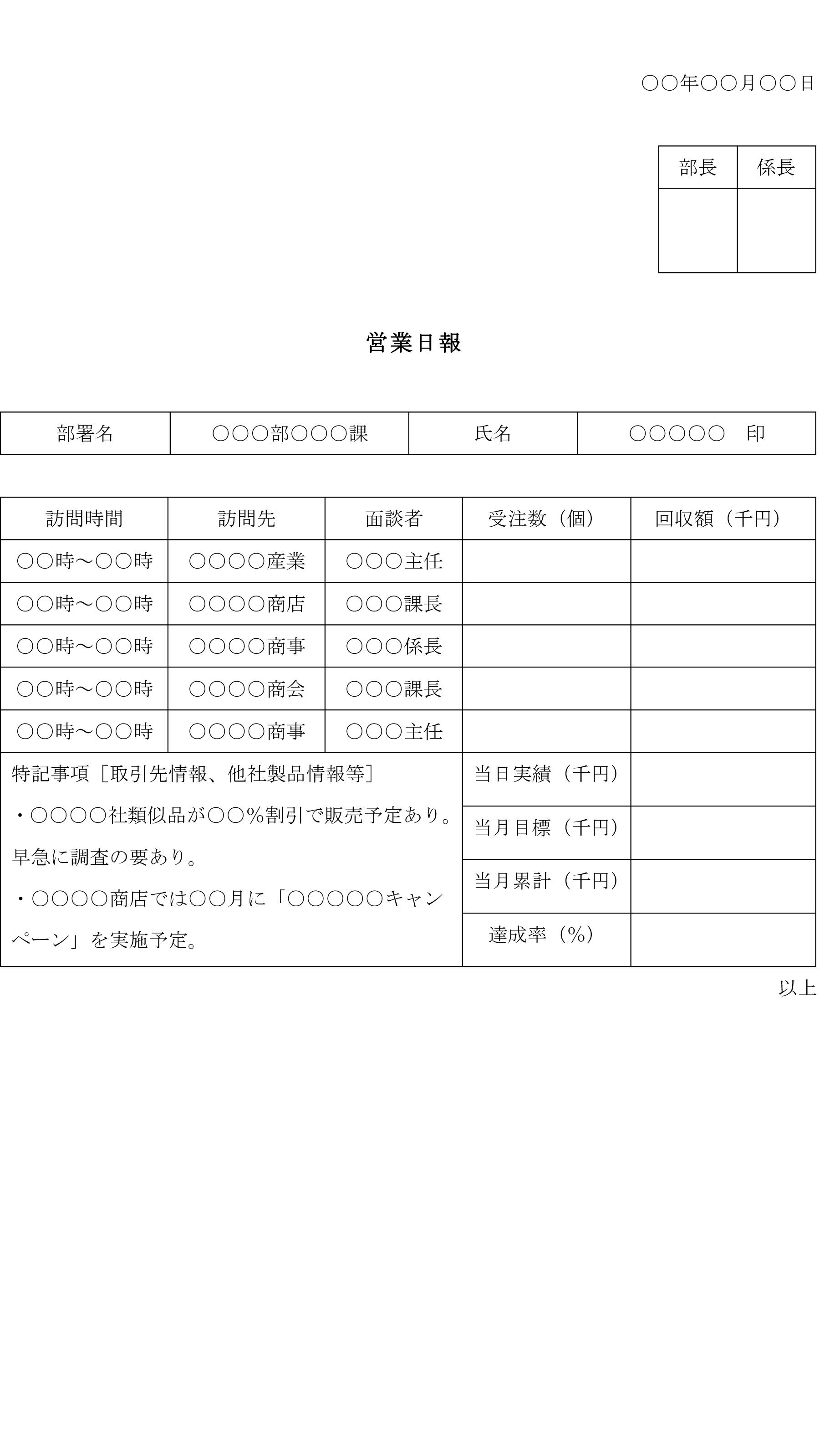 営業日報13
