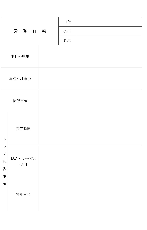 営業日報15