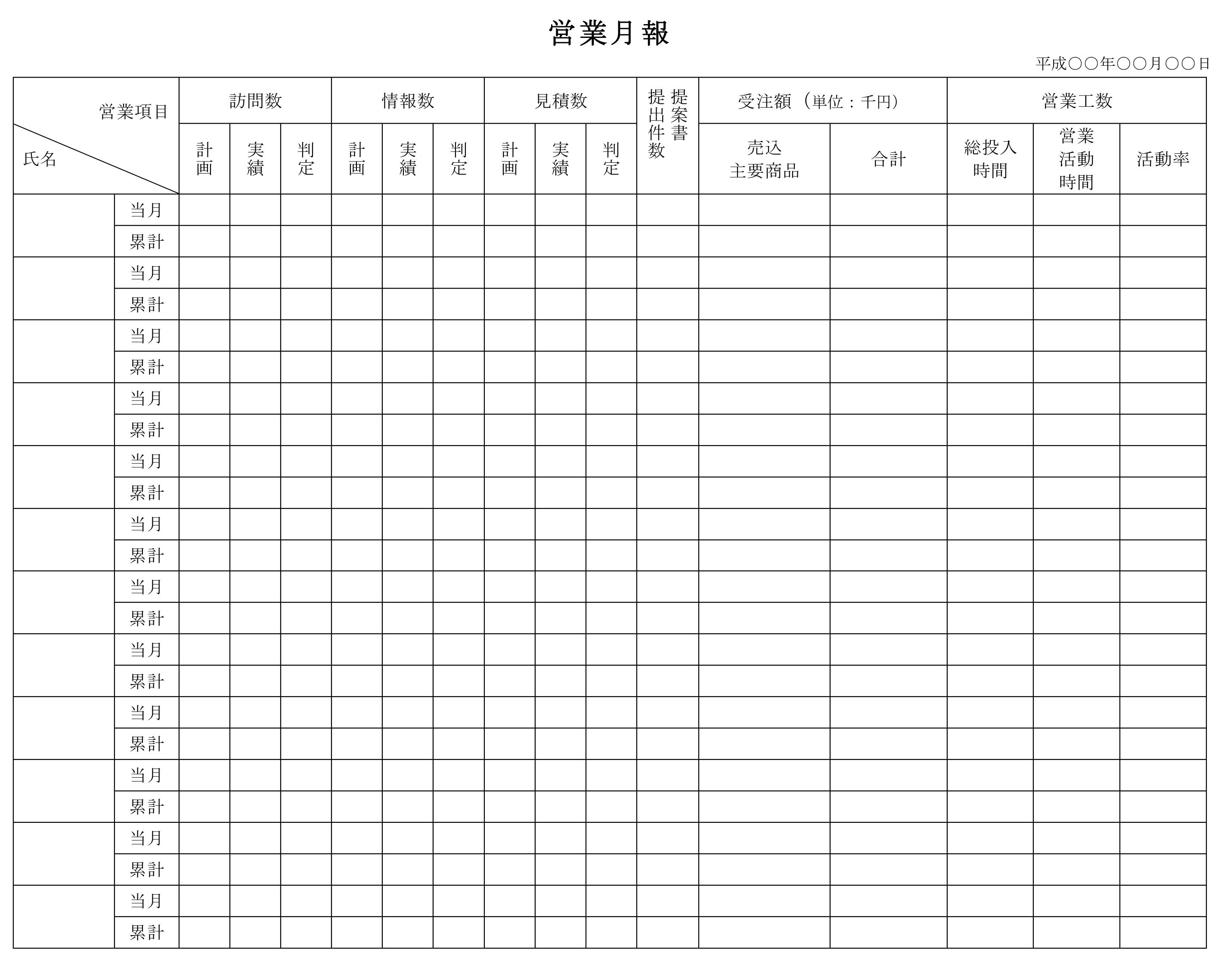 営業月報03
