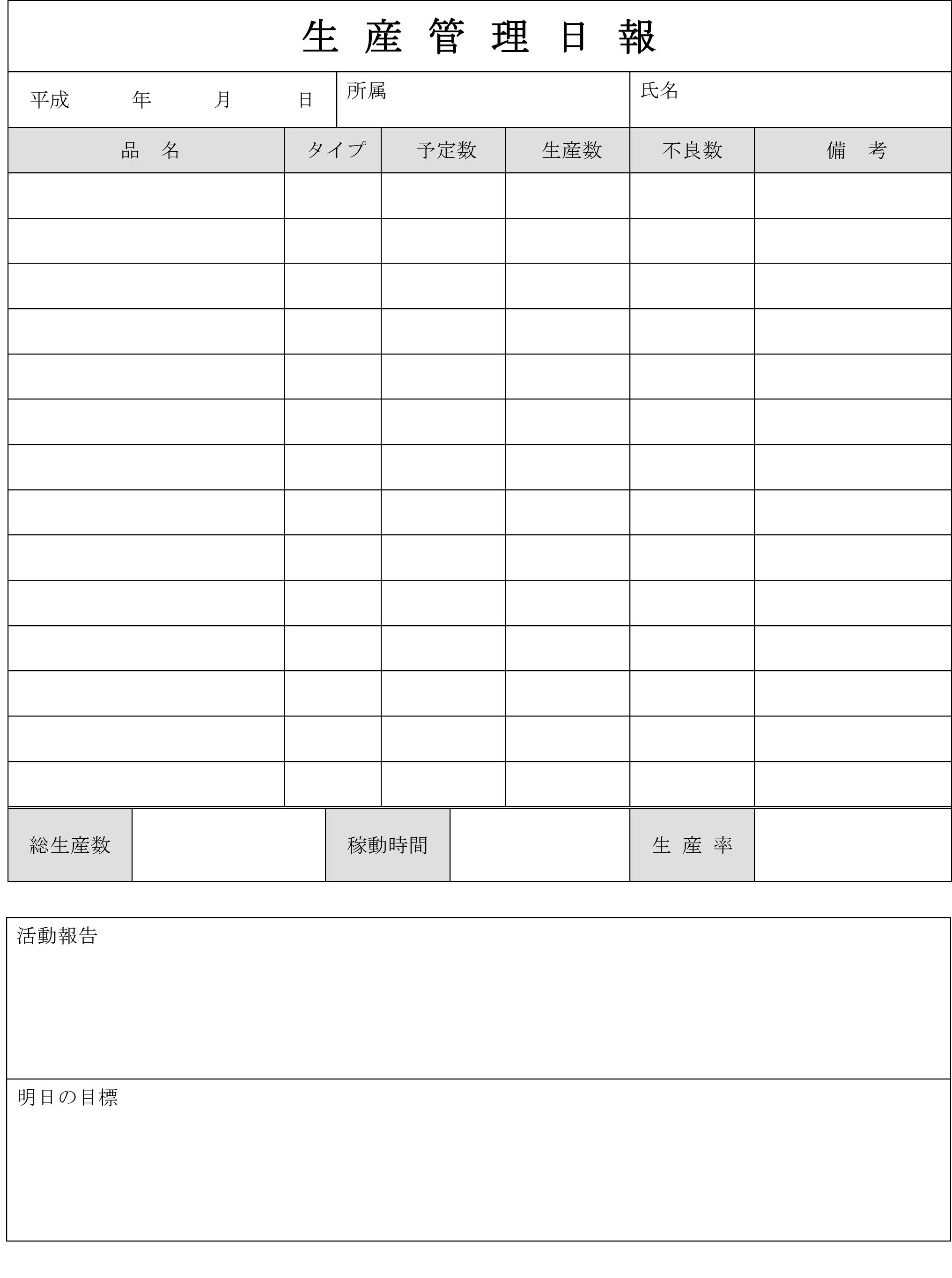 生産管理日報
