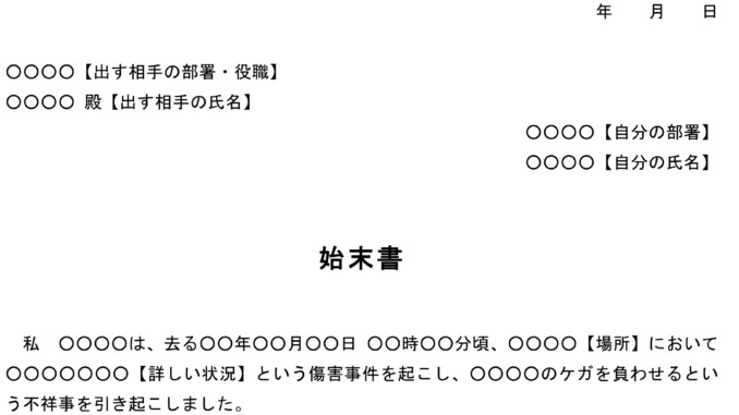 始末書(傷害事件のお詫び)