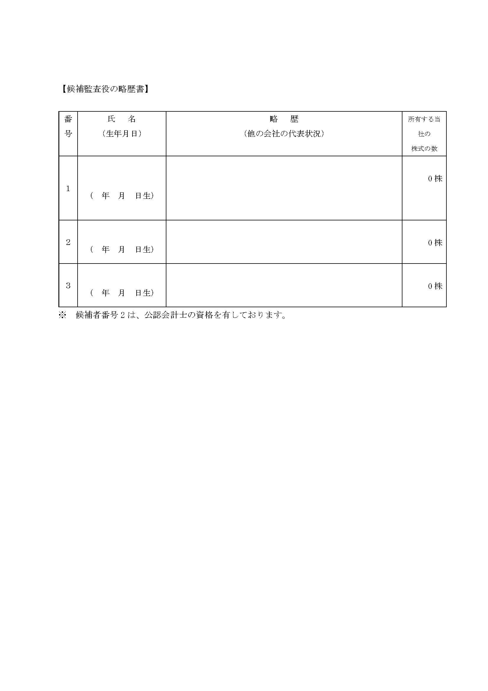 候補役員の略歴書