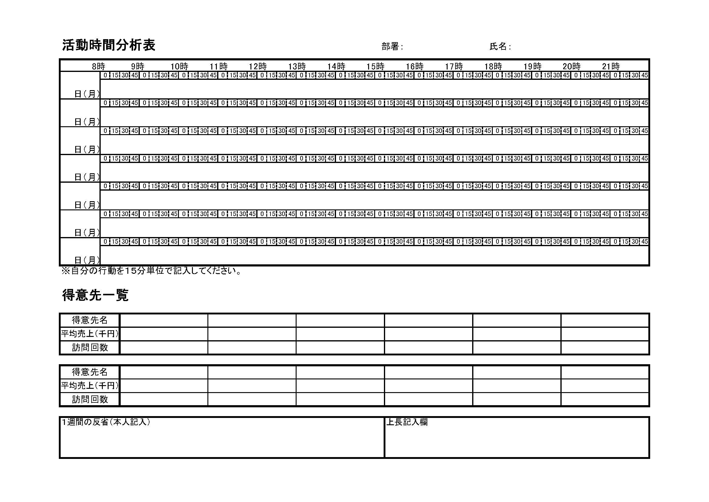 活動時間分析表02
