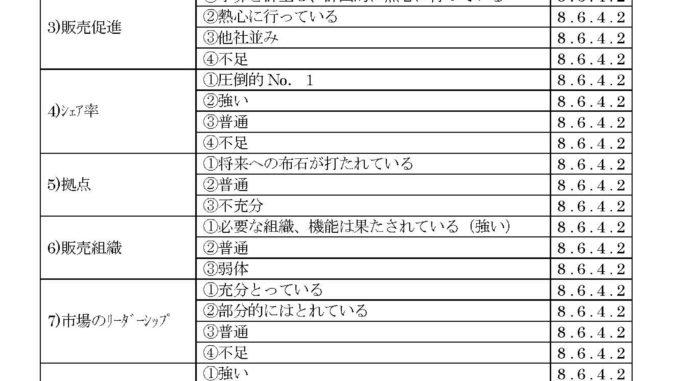 販売力判定表_ページ_1