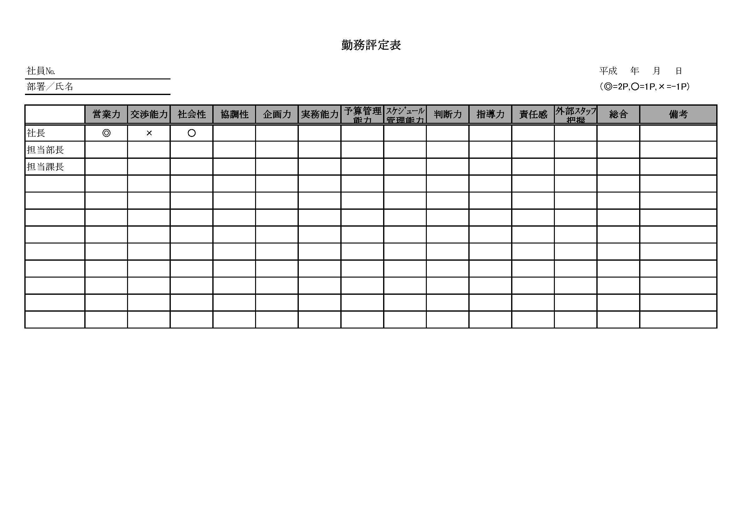 勤務評定表
