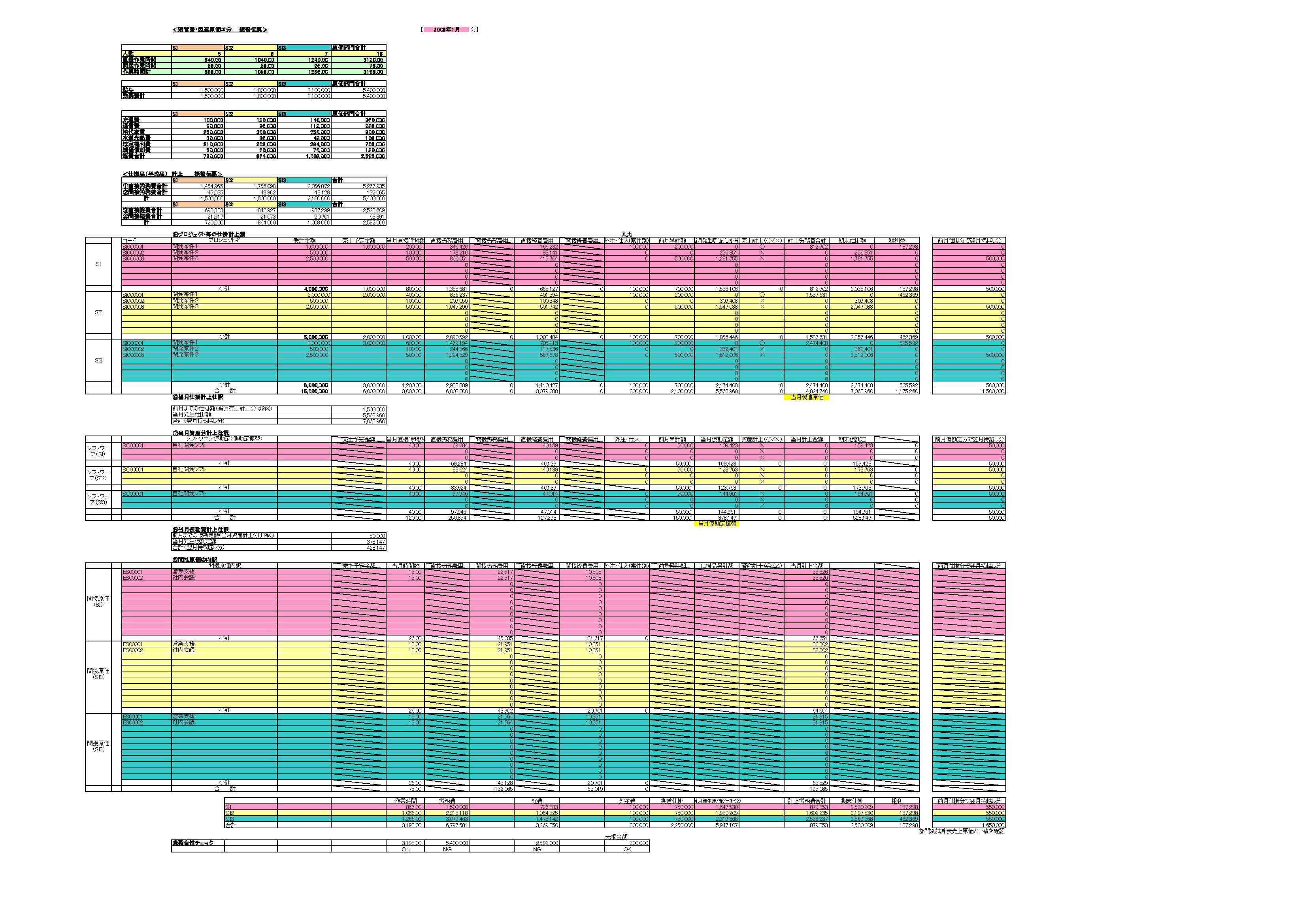 原価計算管理表