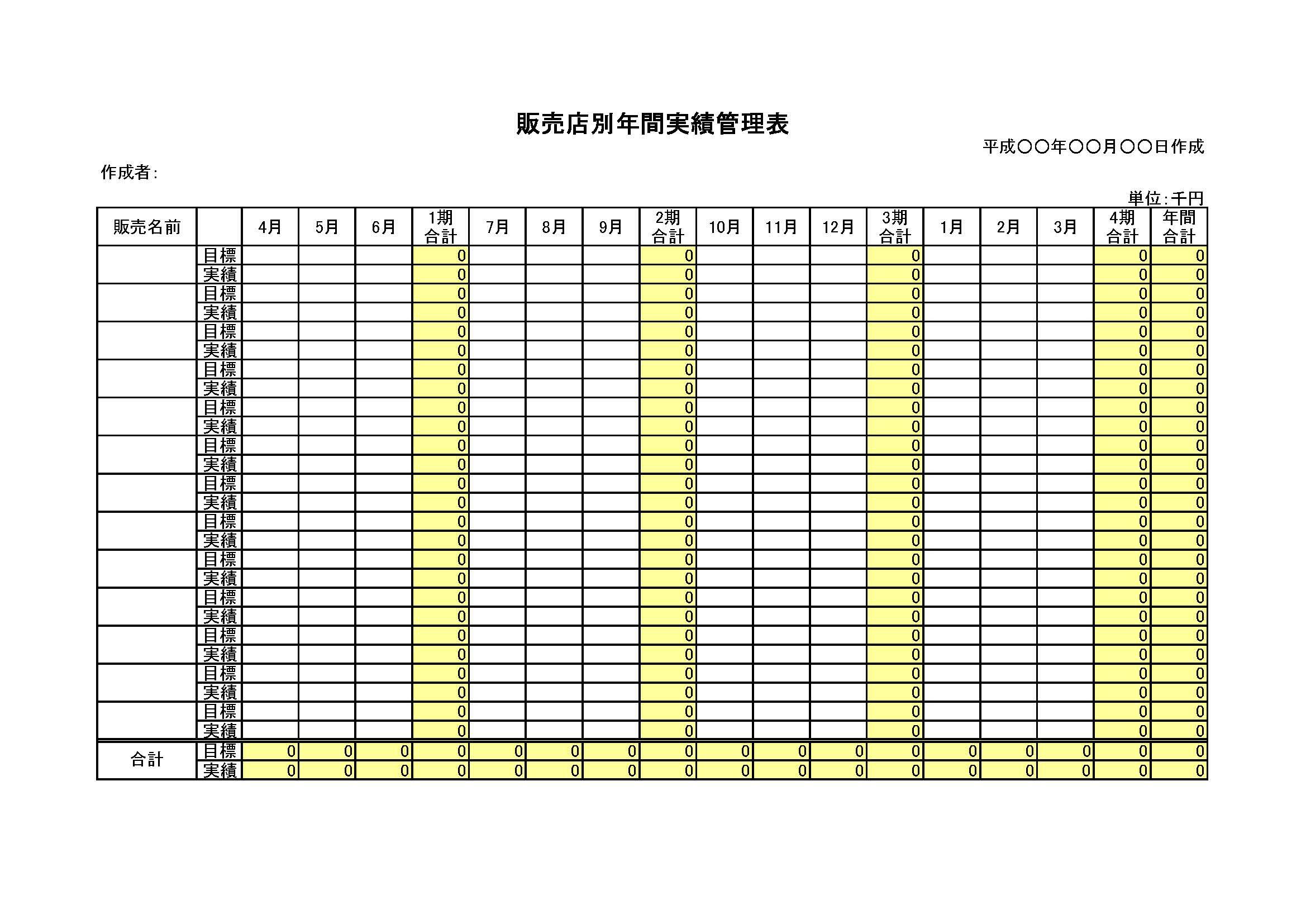 販売店別年間実績管理表