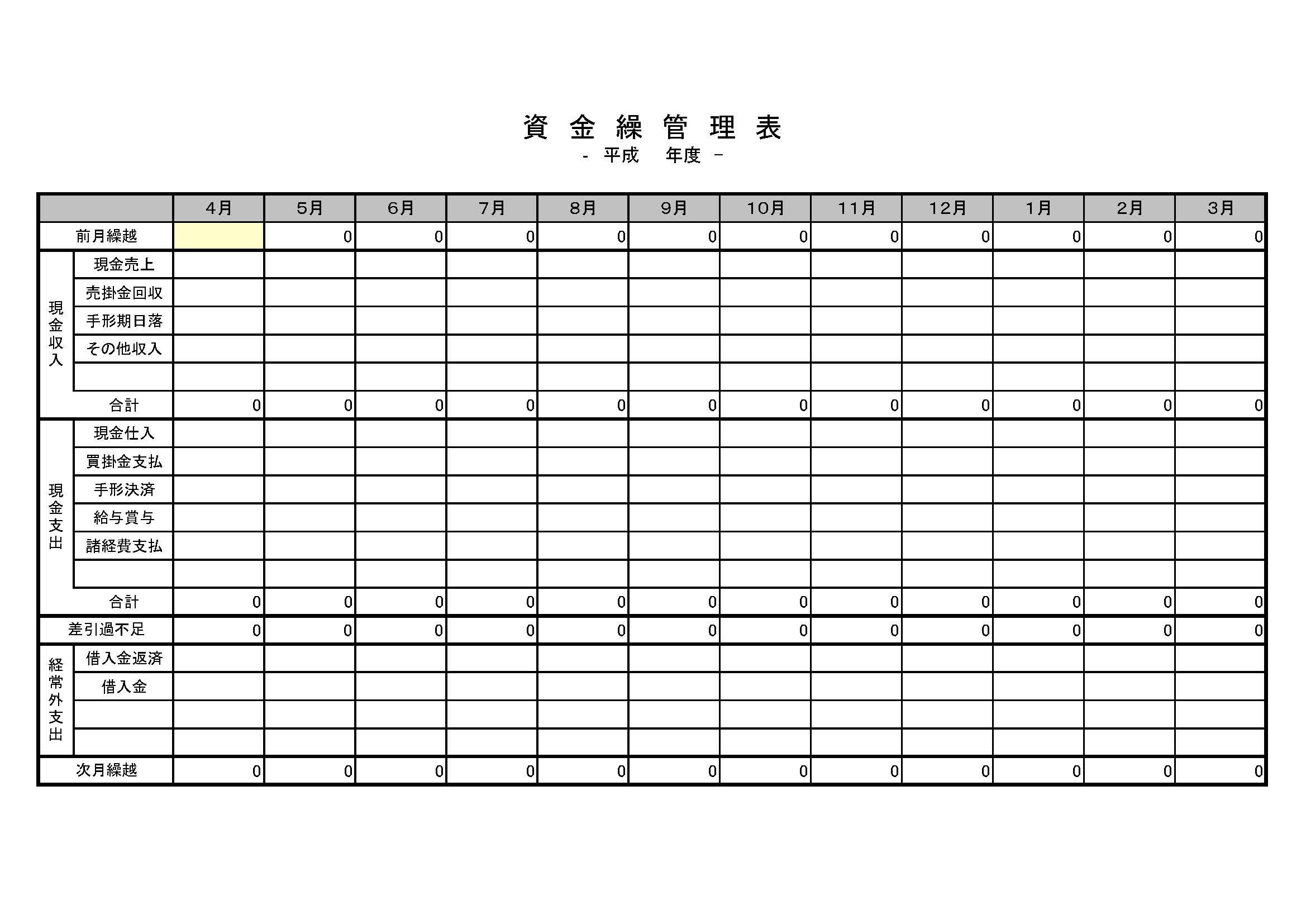 資金繰管理表