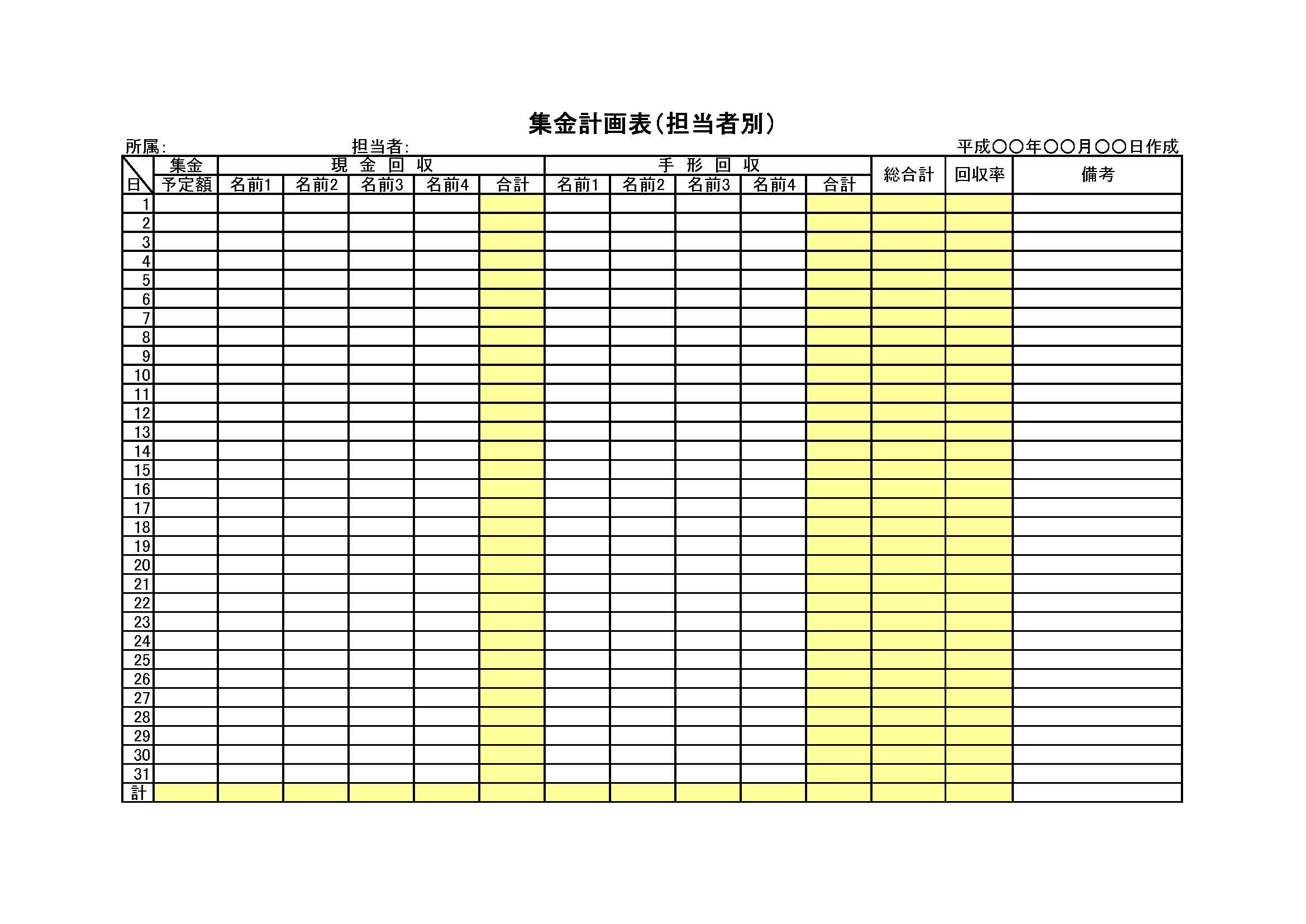 集金計画表(担当者別)