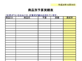 商品別予算実績表