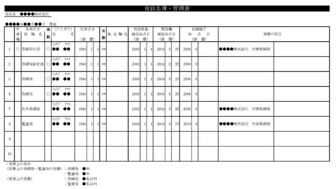 役員名簿・管理表