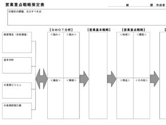 営業重点戦略策定表のテンプレート書式