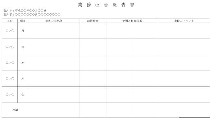 業務改善報告書のテンプレート書式