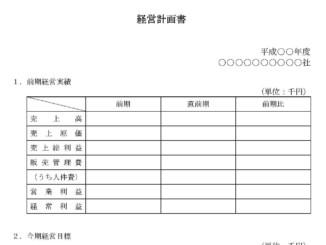 経営計画書のテンプレート書式