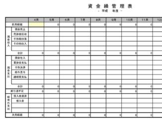 資金繰管理表のテンプレート書式