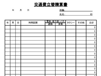 交通費立替精算書のテンプレート書式