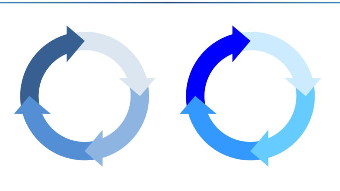 会員登録不要で無料でダウンロードできるオートシェイプ(循環サイクル)のテンプレート書式