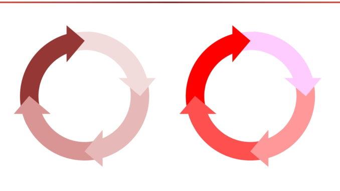会員登録不要で無料でダウンロードできるオートシェイプ(循環サイクル02)のテンプレート書式