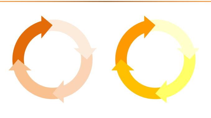 会員登録不要で無料でダウンロードできるオートシェイプ(循環サイクル04)のテンプレート書式