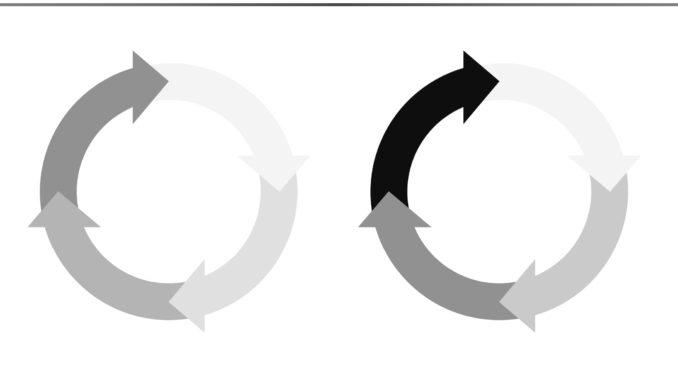 会員登録不要で無料でダウンロードできるオートシェイプ(循環サイクル05)のテンプレート書式
