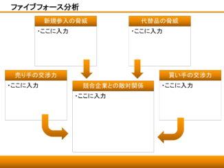 会員登録不要で無料でダウンロードできるファイブフォース分析03のテンプレート書式