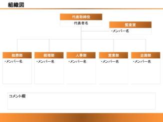 会員登録不要で無料でダウンロードできる組織図04のテンプレート書式