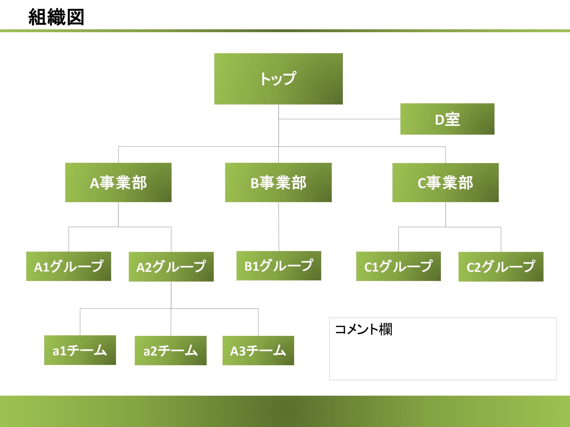 組織図11