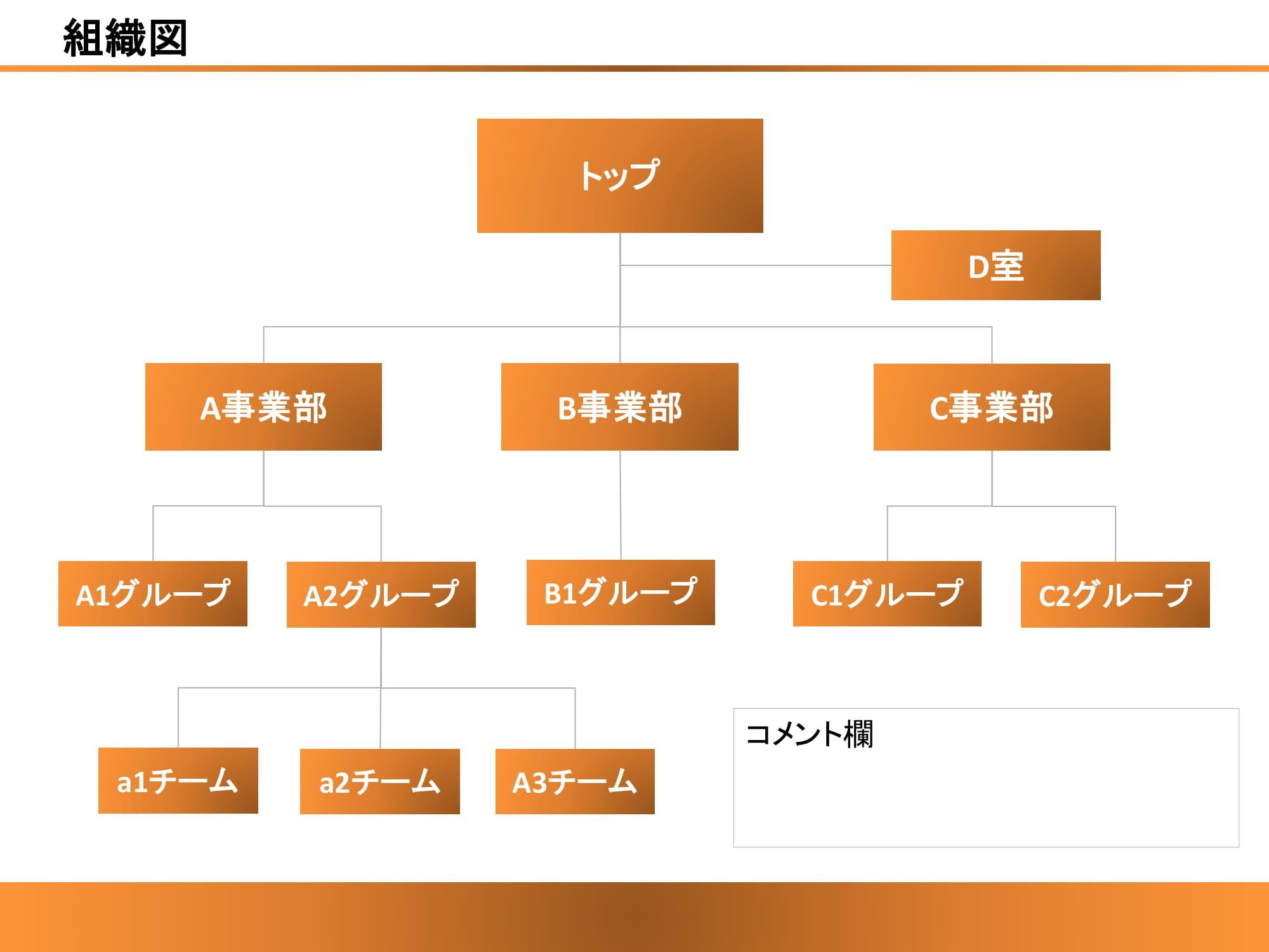 組織図12