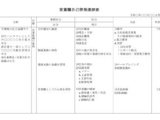 営業職自己啓発進捗表のテンプレート書式