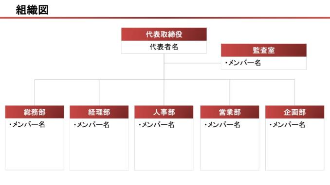 会員登録不要で無料でダウンロードできる組織図02のテンプレート書式