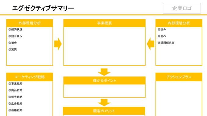会員登録不要で無料でダウンロードできるエグゼクティブサマリー03のテンプレート書式
