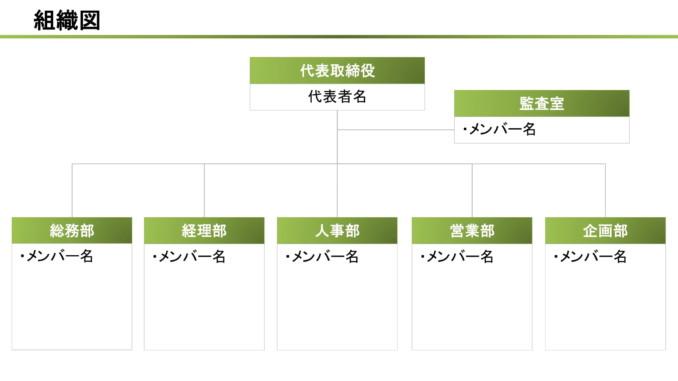 会員登録不要で無料でダウンロードできる組織図03のテンプレート書式