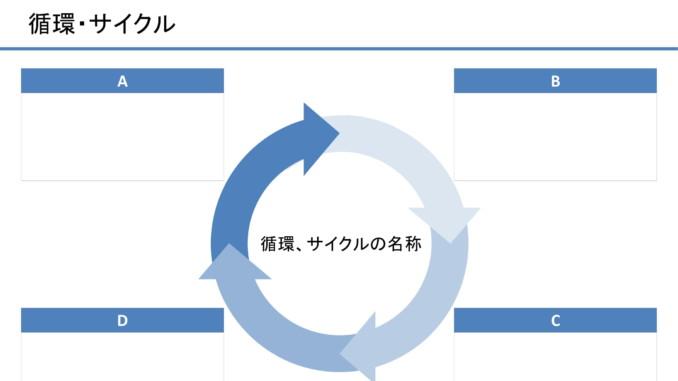 会員登録不要で無料でダウンロードできる循環サイクル04のテンプレート書式