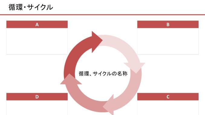 会員登録不要で無料でダウンロードできる循環サイクル05のテンプレート書式