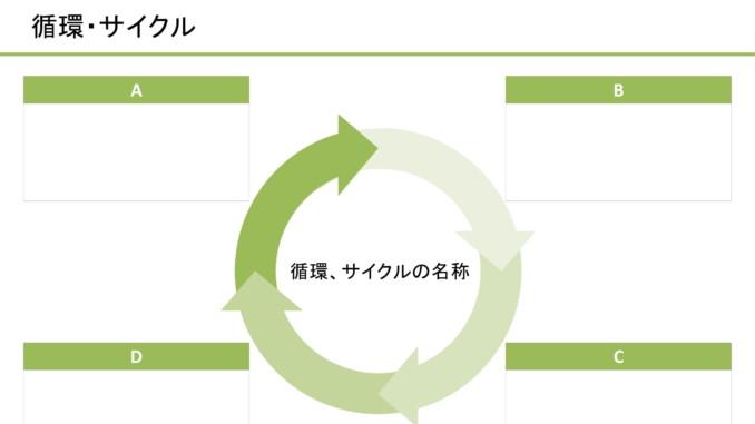 会員登録不要で無料でダウンロードできる循環サイクル06のテンプレート書式