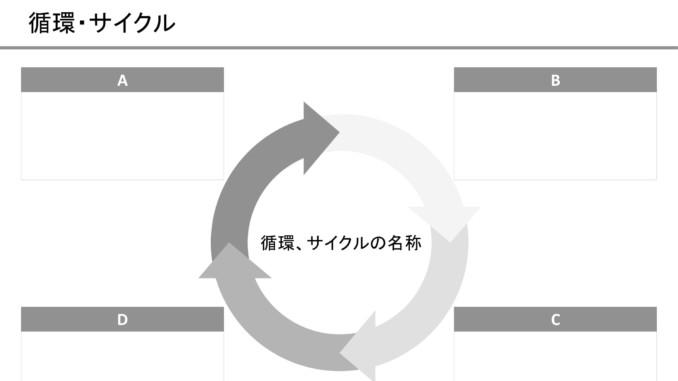 会員登録不要で無料でダウンロードできる循環サイクル08のテンプレート書式