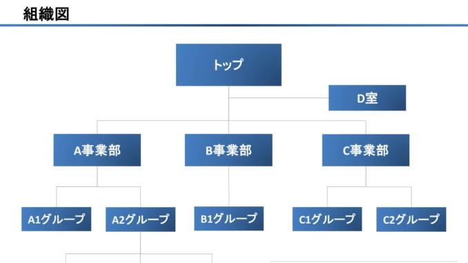 会員登録不要で無料でダウンロードできる組織図09のテンプレート書式