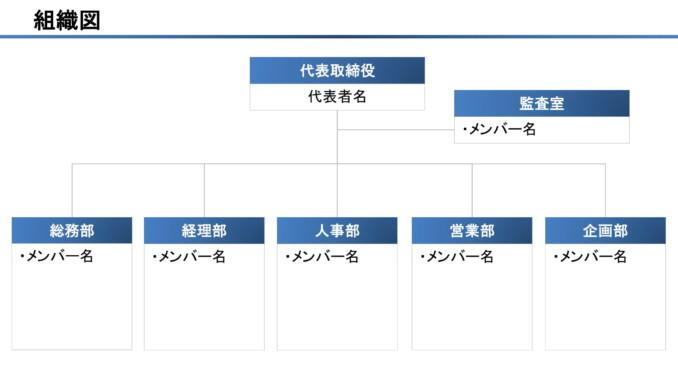 会員登録不要で無料でダウンロードできる組織図のテンプレート書式
