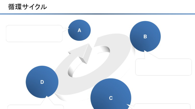 会員登録不要で無料でダウンロードできる循環サイクルのテンプレート書式