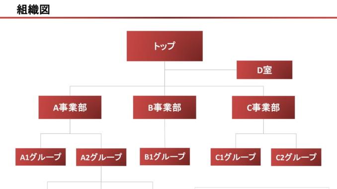 会員登録不要で無料でダウンロードできる組織図10のテンプレート書式