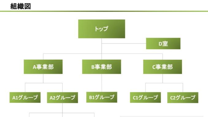 会員登録不要で無料でダウンロードできる組織図11のテンプレート書式