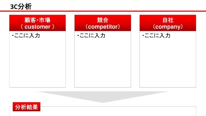 会員登録不要で無料でダウンロードできる3C分析03のテンプレート書式