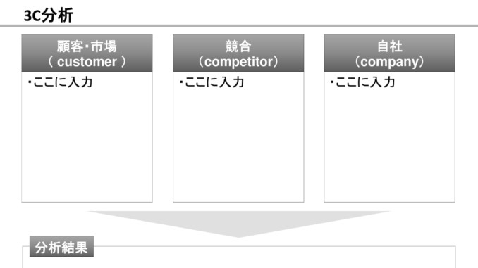 会員登録不要で無料でダウンロードできる3C分析04のテンプレート書式