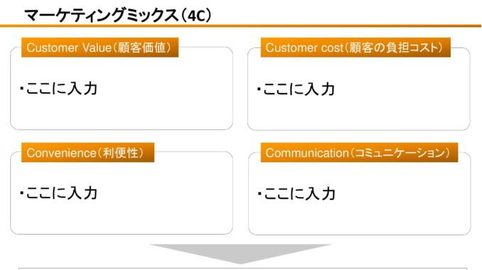 会員登録不要で無料でダウンロードできるマーケティングミックス(4C)04のテンプレート書式