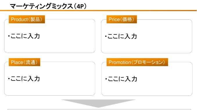 会員登録不要で無料でダウンロードできるマーケティングミックス(4P)03のテンプレート書式