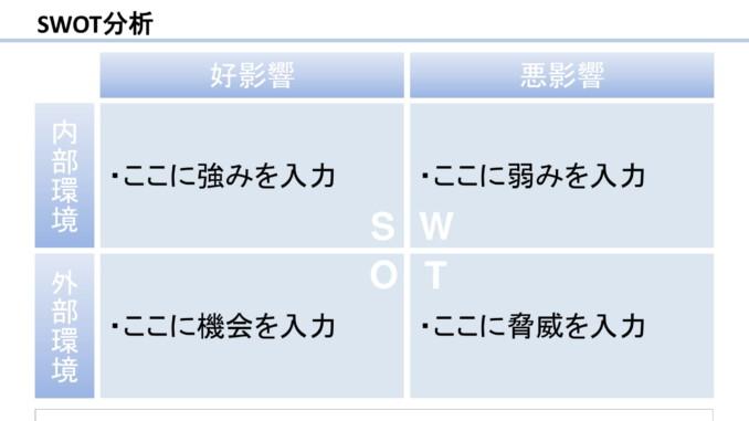 会員登録不要で無料でダウンロードできるSWOT分析04のテンプレート書式