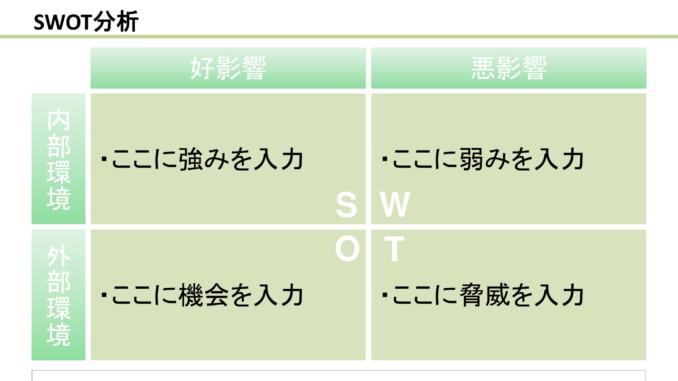 会員登録不要で無料でダウンロードできるSWOT分析06のテンプレート書式