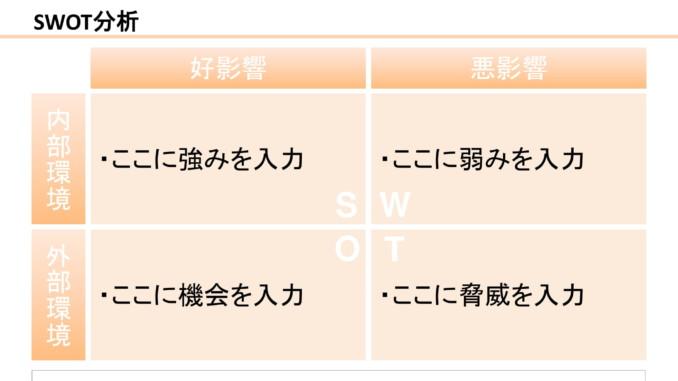 会員登録不要で無料でダウンロードできるSWOT分析07のテンプレート書式