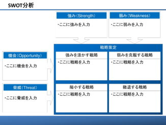 会員登録不要で無料でダウンロードできるSWOT分析08のテンプレート書式